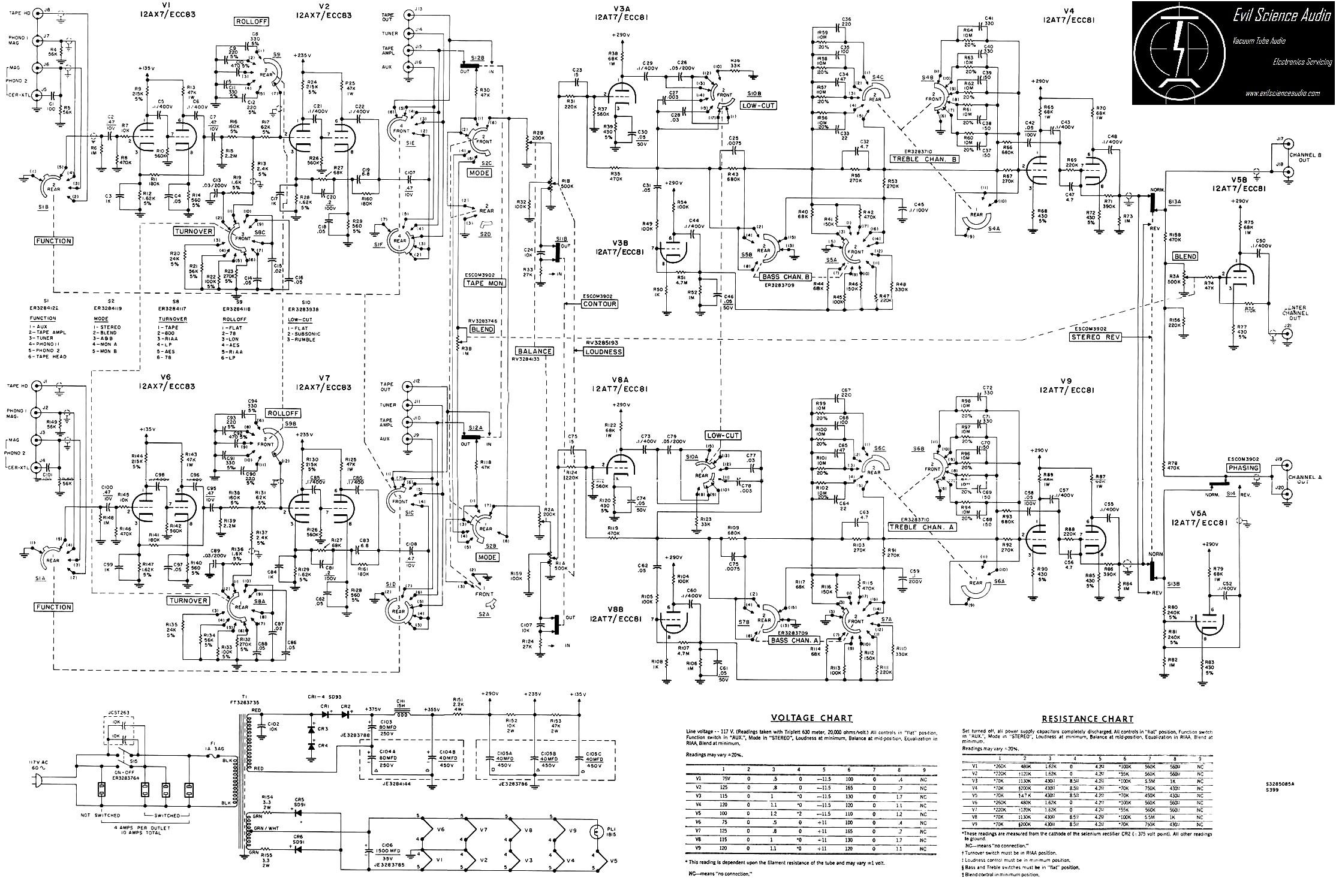 hi fi schematics evil science audio rh evilscienceaudio com Blue Book Citation Manual MLA Ciation Manual